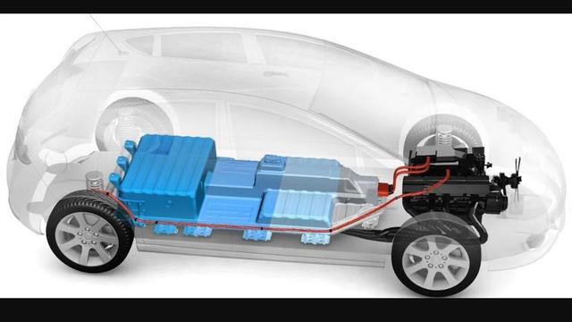 Baterai pada Mobil Listrik  Jangan Salah, Begini Cara Perawatan Baterai Mobil Listrik yang Tepat Baterai pada Mobil Listrik