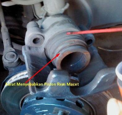 piston rem mobil penyebab rem mobil berbunyi ketika digunakan 5 Penyebab Rem Mobil Berbunyi Ketika Digunakan yang Penting Diketahui piston rem mobil